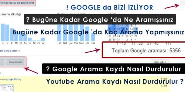 Google bizi izliyor! Peki Bugüne kadar Google 'da kaç arama yapmışsınız ve ne aramışsınız acaba? Google ve Youtube 'da geçmiş kaydı nasıl temizlenir ve durdurulur? Hadi bir bakalım..